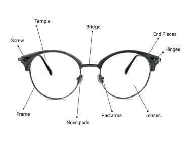 Different Parts of Glasses